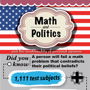 mathpolitics-thumb