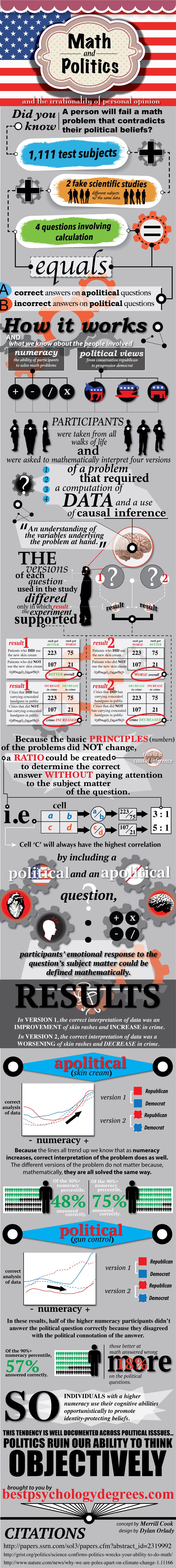 mathpolitics_web_900px